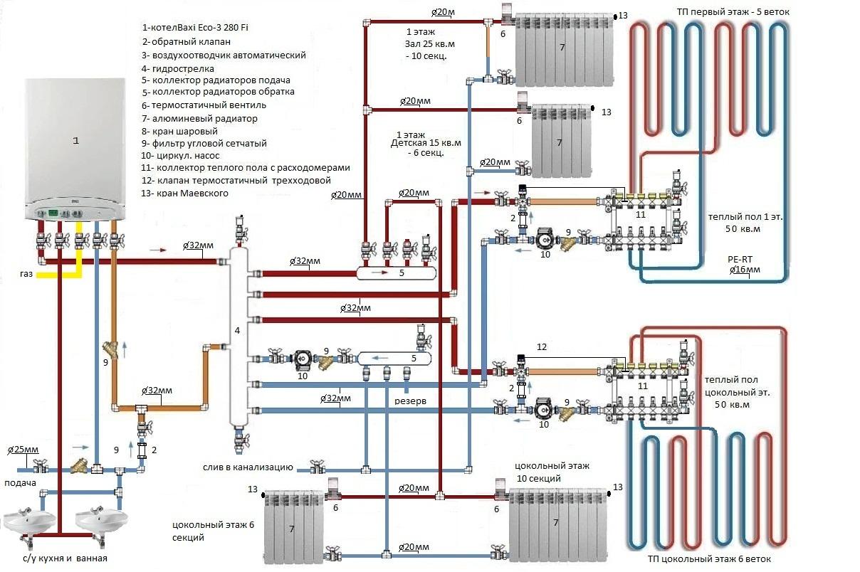 Схема обвязки системы водяной теплый пол