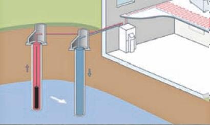рассол-вода скважины
