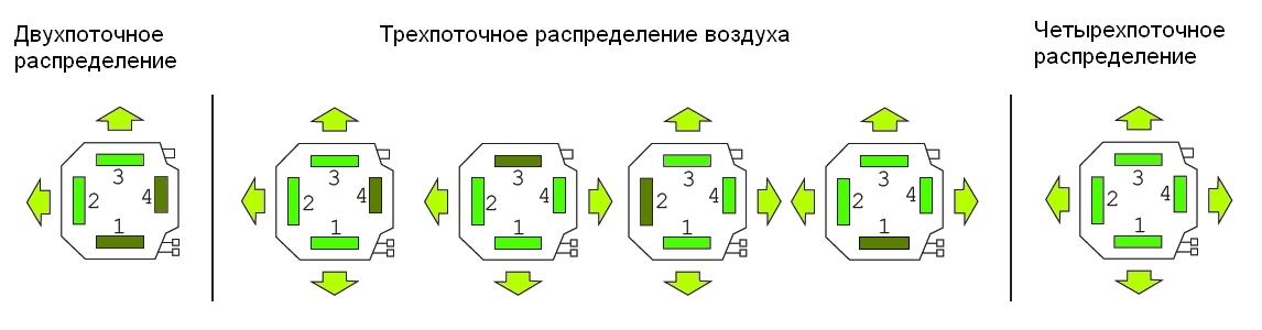 дайкин