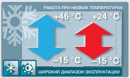 широкий диапазон температур