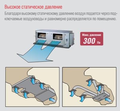 распределение воздуха