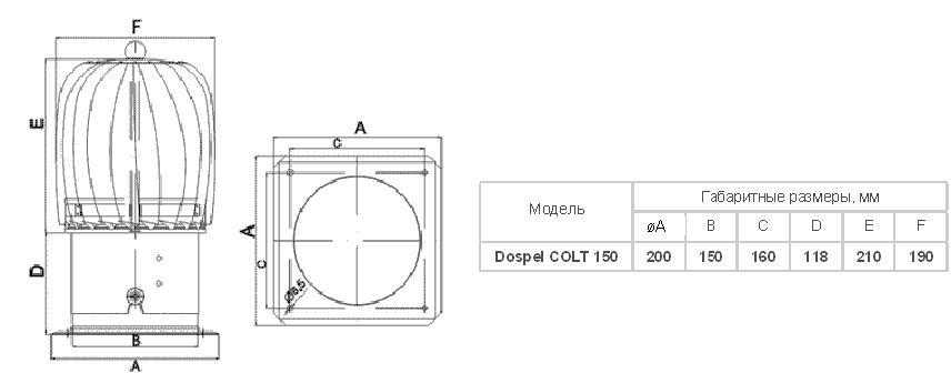 габаритные размеры дефлектор