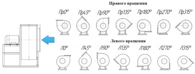 Схема размещения ДН-15 (45,0/1000)