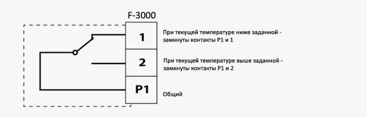 термостат вентс Ф-3000 подключение