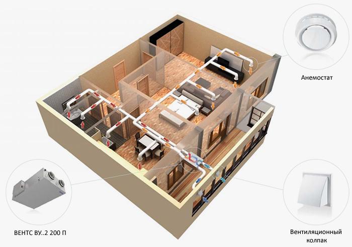 Приточно-вытяжная установка Вентс (Vents) ВУТ2 200 П