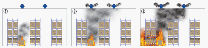 Работа системы дымоуделания ВЕНТС при пожаре
