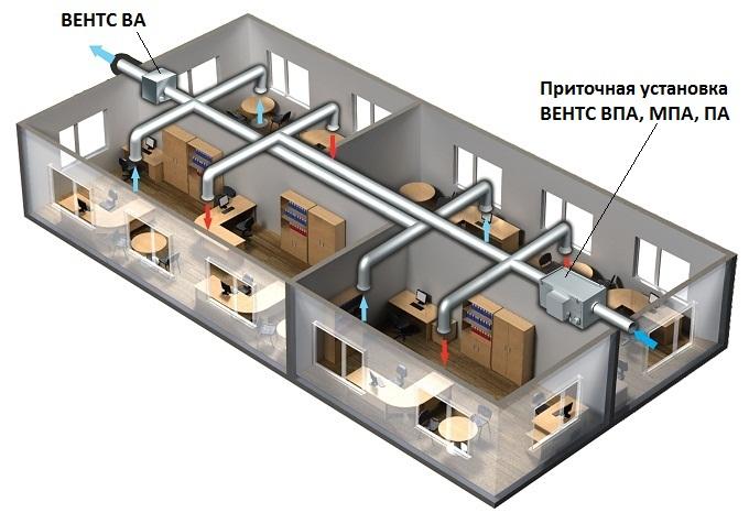 Приточная установка Вентс (Vents) МПА 800 Е1