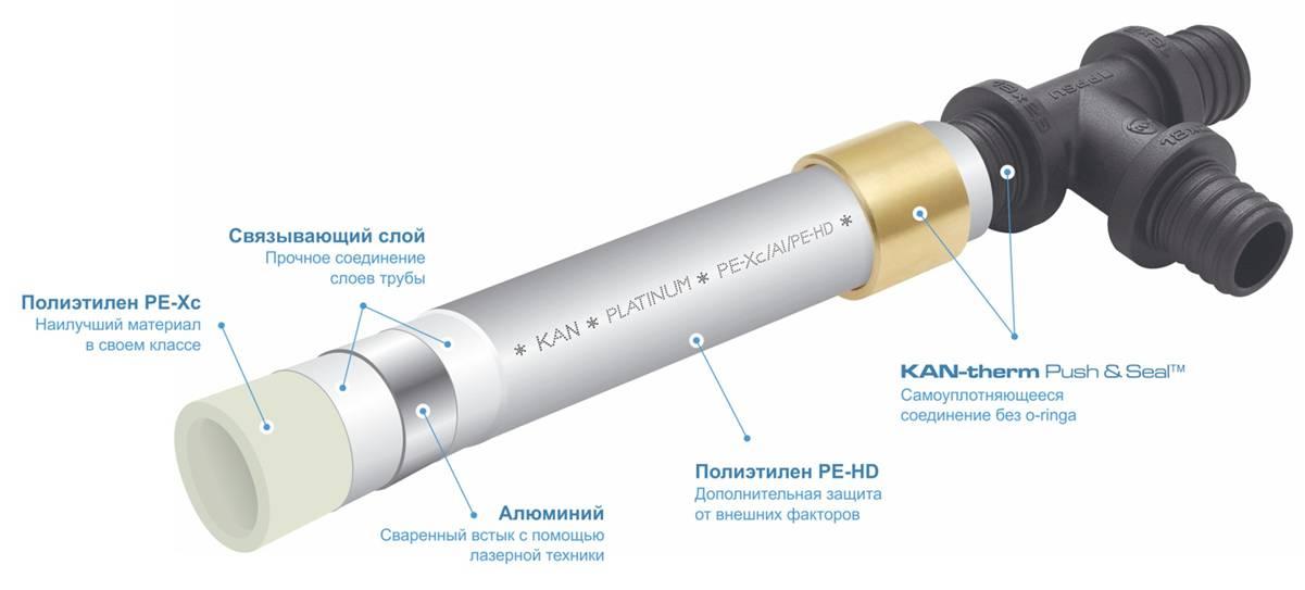 для сшитый полиэтилен труба как соединить с полипропиленом если