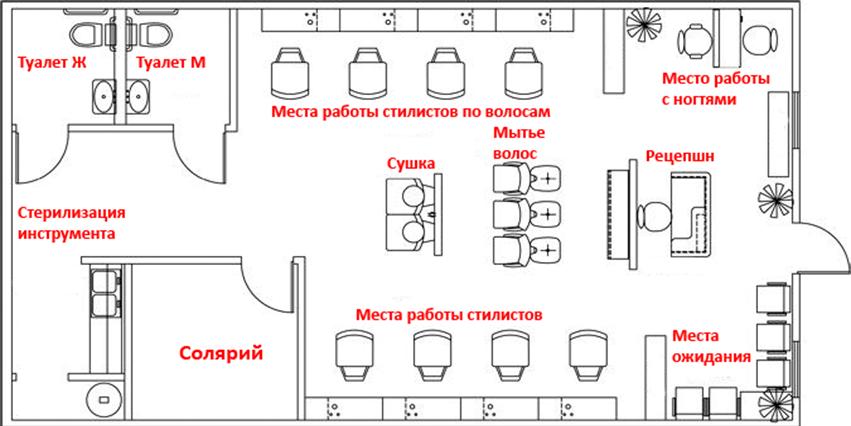 Системы вентиляции в салоне красоты