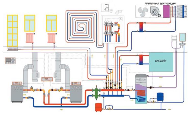 Система отопления здания схема