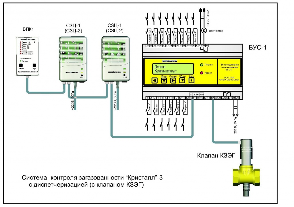 систем контроля загазованности котельных