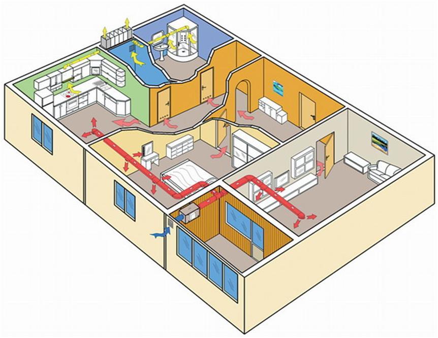 Расчет и проектирование механической вентиляции квартиры. за.